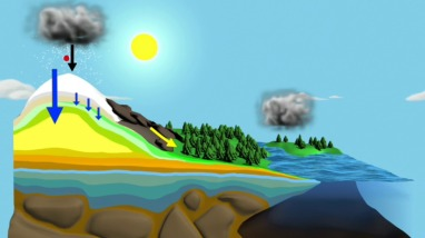 water_cycle_appletv_1280x720.00713_print