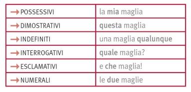 aggettivi_tab_a_00037_001