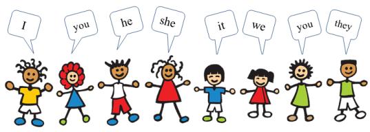 Risultati immagini per pronouns